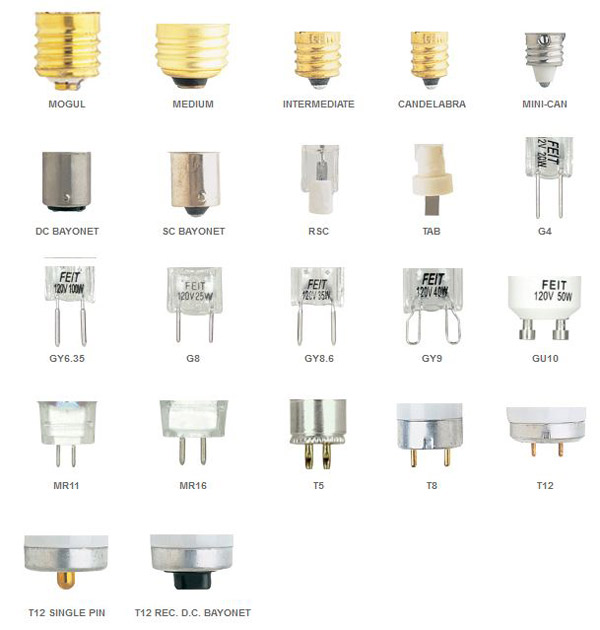 Car lamp guide autos post Lamp bulb types